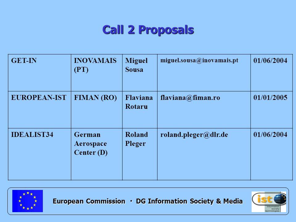 European Commission DG Information Society & Media Call 2 Proposals GET-ININOVAMAIS (PT) Miguel Sousa miguel.sousa@inovamais.pt 01/06/2004 EUROPEAN-ISTFIMAN (RO)Flaviana Rotaru flaviana@fiman.ro01/01/2005 IDEALIST34German Aerospace Center (D) Roland Pleger roland.pleger@dlr.de01/06/2004