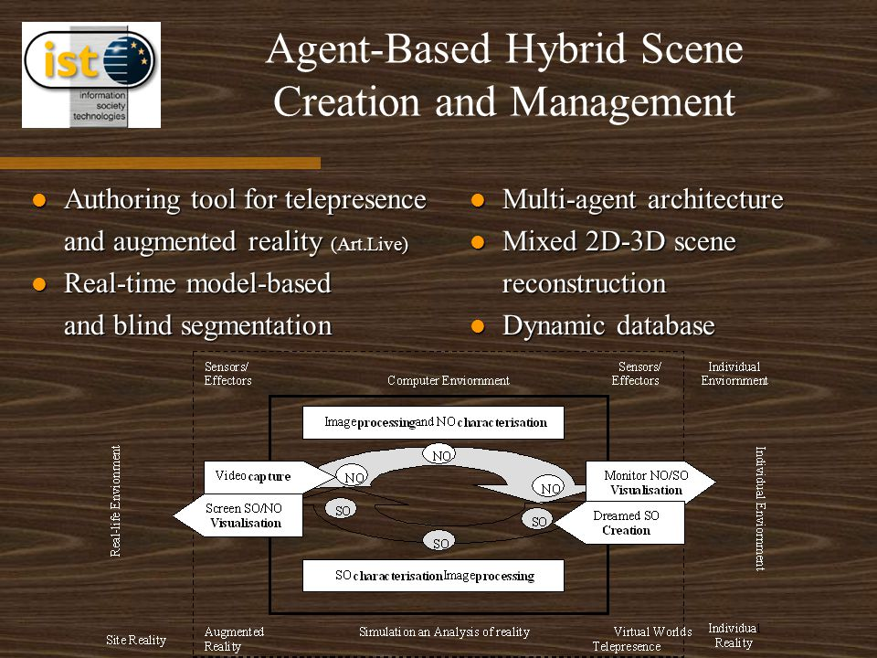 Agent-Based Hybrid Scene Creation and Management Authoring tool for telepresence Authoring tool for telepresence and augmented reality (Art.Live) Real