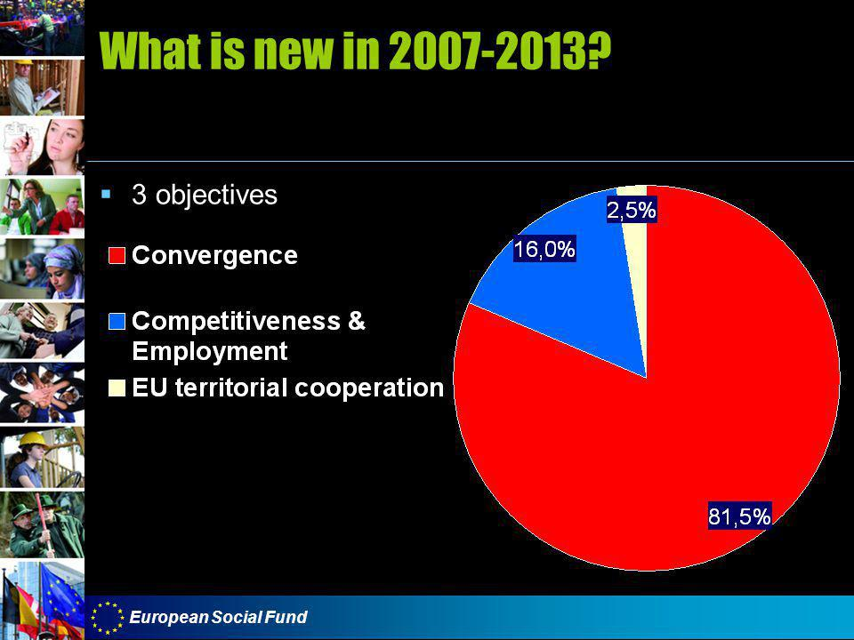 European Social Fund What is new in 2007-2013  3 objectives