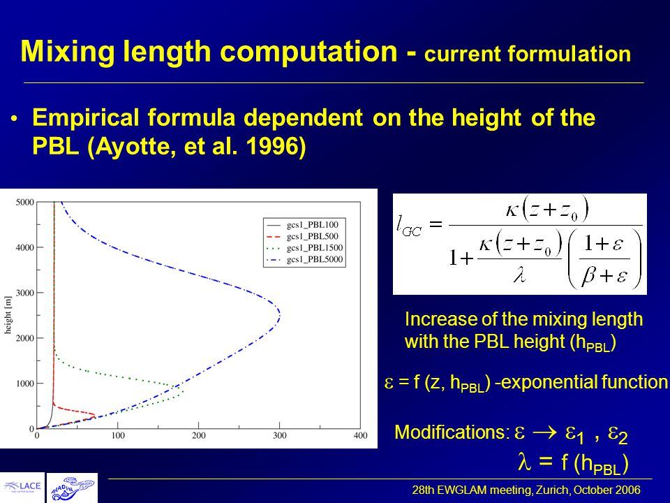 28th EWGLAM meeting, Zurich, October 2006 Mixing length computation - current formulation Empirical formula dependent on the height of the PBL (Ayotte, et al.