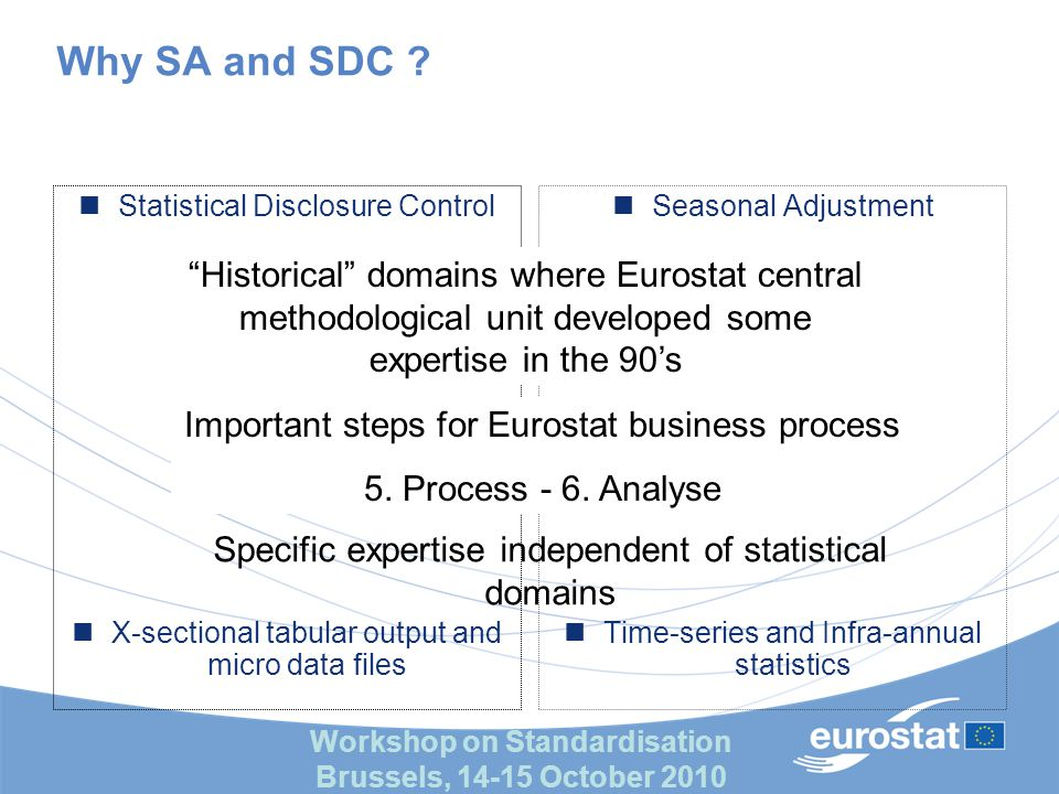 Workshop on Standardisation Brussels, 14-15 October 2010 Why SA and SDC .