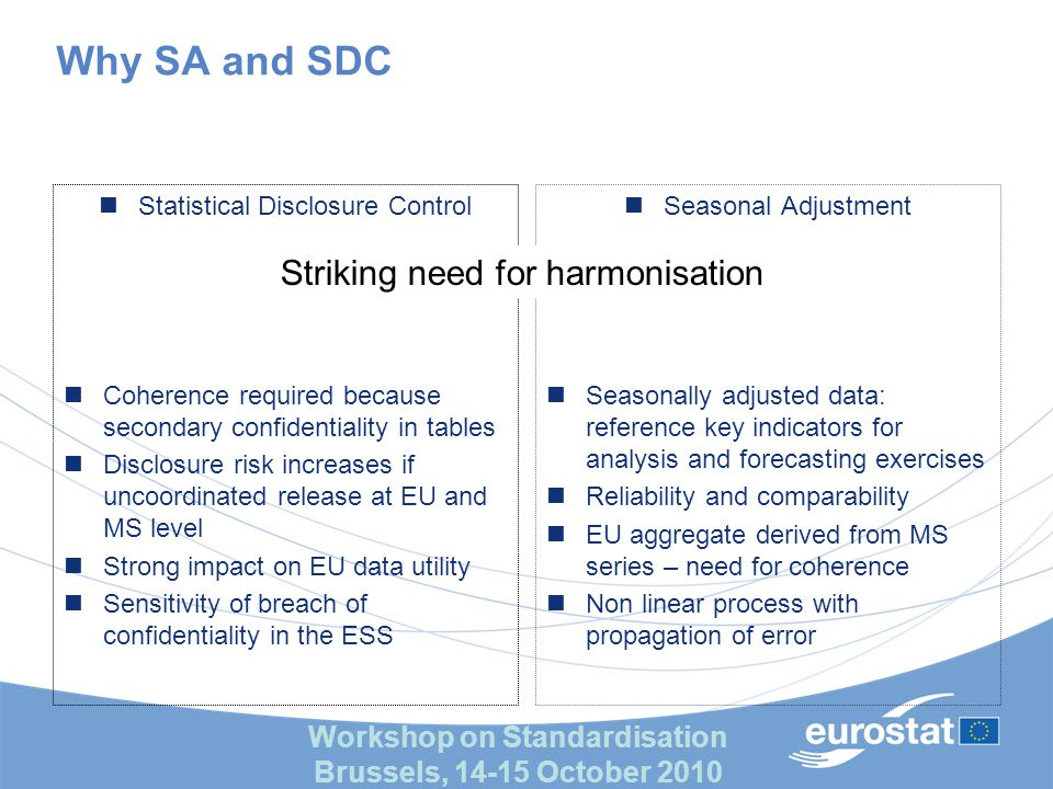 Workshop on Standardisation Brussels, 14-15 October 2010 Why SA and SDC Statistical Disclosure Control Coherence required because secondary confidentiality in tables Disclosure risk increases if uncoordinated release at EU and MS level Strong impact on EU data utility Sensitivity of breach of confidentiality in the ESS Seasonal Adjustment Seasonally adjusted data: reference key indicators for analysis and forecasting exercises Reliability and comparability EU aggregate derived from MS series – need for coherence Non linear process with propagation of error Striking need for harmonisation