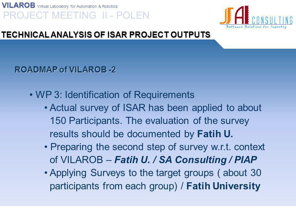 VILAROB VILAROB Virtual Laboratory for Automation & Robotics ROADMAP of VILAROB -2 WP 3: Identification of Requirements Actual survey of ISAR has been applied to about 150 Participants.