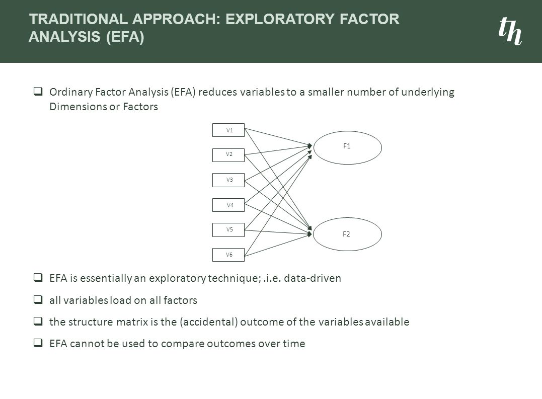  CFA requires a strong theoretical justification before the model is specified  the researcher decides which of the observed variables are to be associated with which of the latent constructs  variables are conceptualised as the imperfect manifestations of the latent concepts  CFA model allows the comparison of outcomes over time  CFA facilitates the objective evaluation of the quality of the model through fit statistics V1 V2 V3 V4 V5 V6 L1 L2  Confirmatory Factor Analysis also reduces observations to the underlying Factors, however  1  2  3  4  5  6 NEW APPROACH: CONFIRMATORY FACTOR ANALYSIS (CFA)