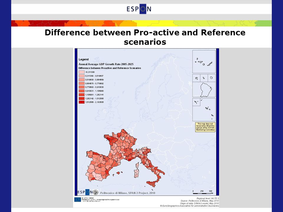 Difference between Pro-active and Reference scenarios