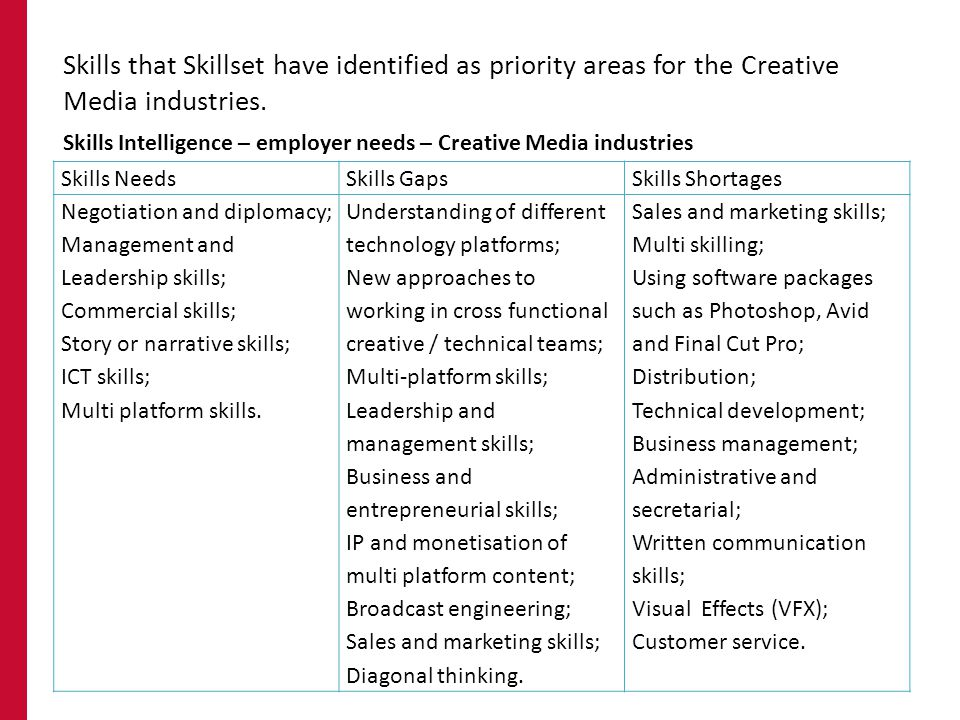 Skills NeedsSkills GapsSkills Shortages Negotiation and diplomacy; Management and Leadership skills; Commercial skills; Story or narrative skills; ICT skills; Multi platform skills.