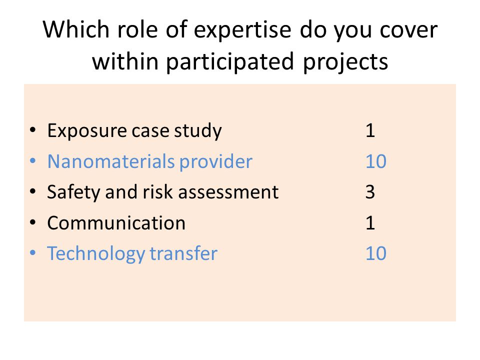 Which role of expertise do you cover within participated projects Exposure case study1 Nanomaterials provider10 Safety and risk assessment3 Communication1 Technology transfer10