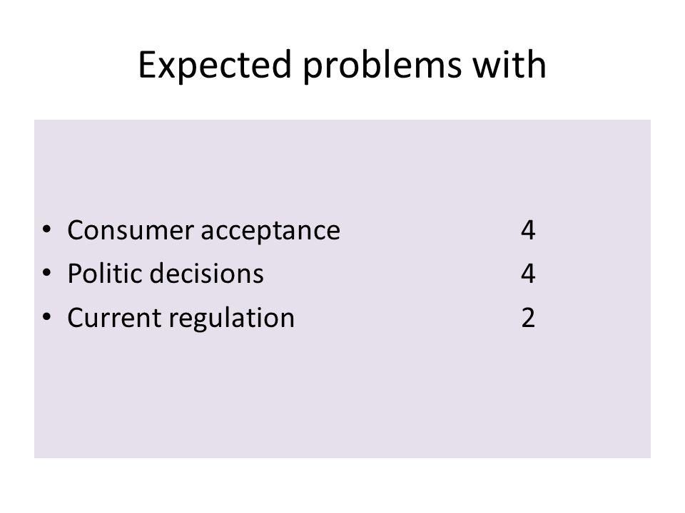 Expected problems with Consumer acceptance4 Politic decisions4 Current regulation2