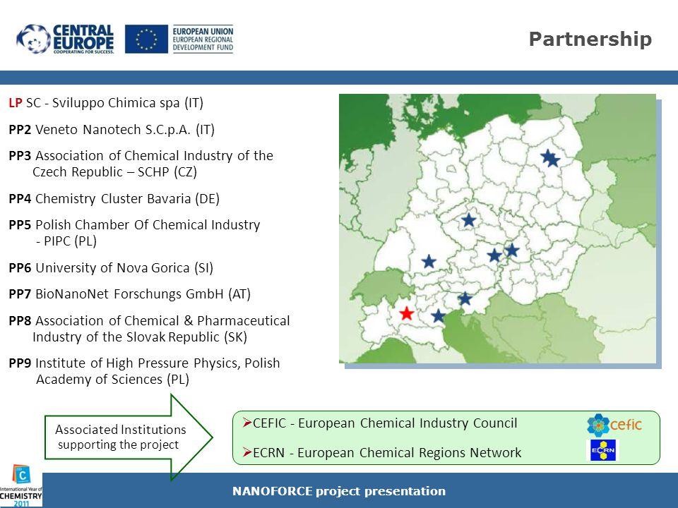 Partnership LP SC - Sviluppo Chimica spa (IT) PP2 Veneto Nanotech S.C.p.A.