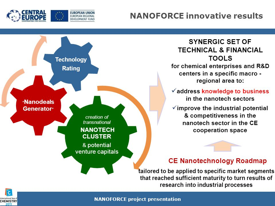 Testing Specific characterisation and toxicological analysis 3 nanomaterials: TiO2, nanoAG, ZnO to be executed in order to validate their registration process within the context of REACH (Exposure Scenarios/Safety Data Sheets) while assessing their potential health and environmental hazards