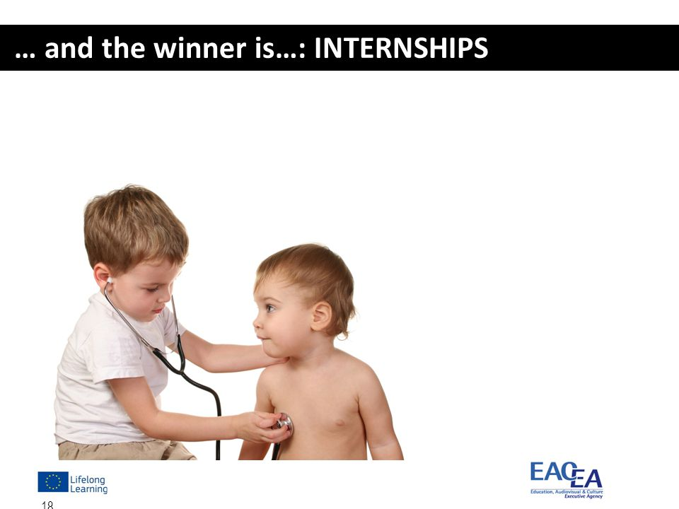 18 … and the winner is…: INTERNSHIPS