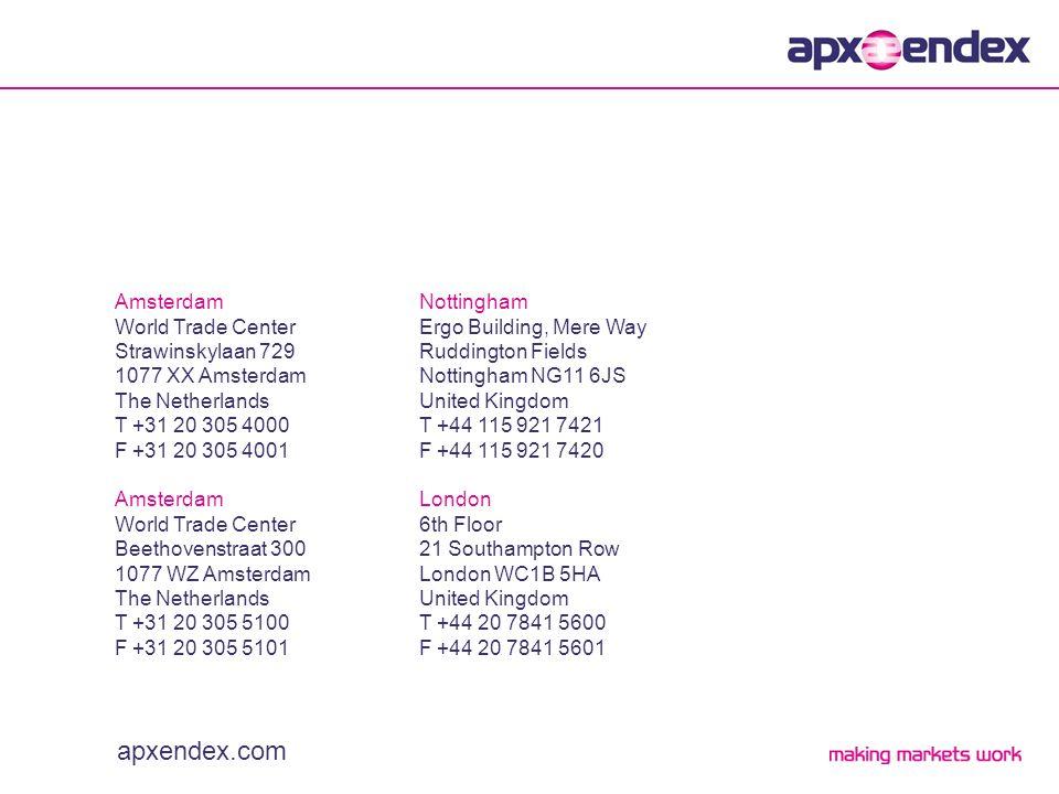 7 apxendex.com Amsterdam World Trade Center Strawinskylaan 729 1077 XX Amsterdam The Netherlands T +31 20 305 4000 F +31 20 305 4001 Amsterdam World T
