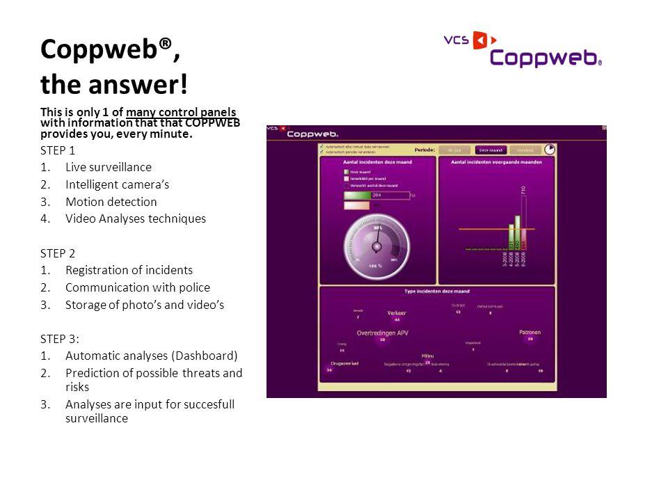 Coppweb®, the answer.