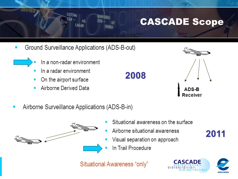 CASCADE Scope  Ground Surveillance Applications (ADS-B-out) ADS-B Receiver  In a non-radar environment  In a radar environment  On the airport surface  Airborne Derived Data  Airborne Surveillance Applications (ADS-B-in)  Situational awareness on the surface  Airborne situational awareness  Visual separation on approach  In Trail Procedure 2008 2011 Situational Awareness only