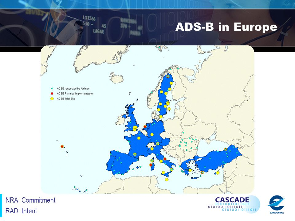 ADS-B in Europe NRA: Commitment RAD: Intent