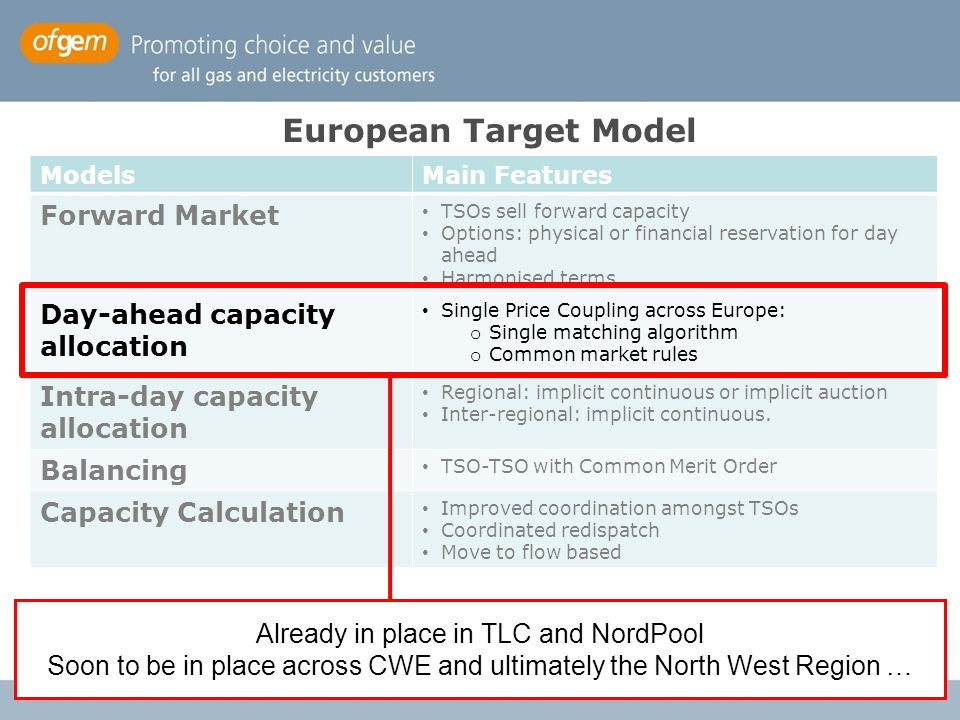 Proposed roll out of Market Coupling Completion of CWE, and coupling to EMCC / Nordics NW region and enduring solution