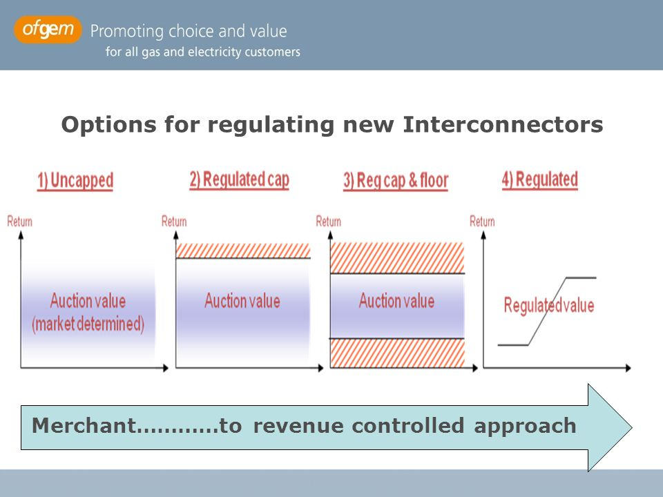 Options for regulating new Interconnectors 1.Uncapped ( merchant approach ): returns determined by auction proceeds..Exemption is required 2.Regulated cap (Britned case) : cap on returns or revenues from auctions; excess revenues must be invested in increased capacity or returned to customers 3.Regulated cap and floor : returns within a range depend on auction revenues ; above or below they are returned to or supplemented from customers 4.Regulated Revenues ( regulated approach ): Equivalent to including IC in the transmission tariff mechanism.