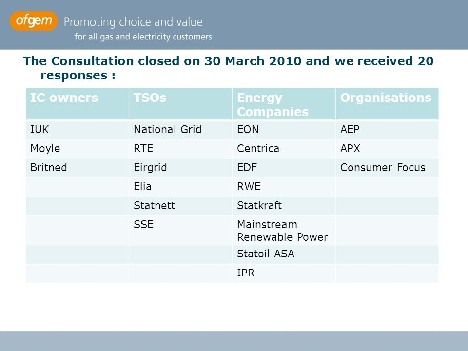 The Consultation closed on 30 March 2010 and we received 20 responses : IC ownersTSOsEnergy Companies Organisations IUKNational GridEONAEP MoyleRTECentricaAPX BritnedEirgridEDFConsumer Focus EliaRWE StatnettStatkraft SSEMainstream Renewable Power Statoil ASA IPR