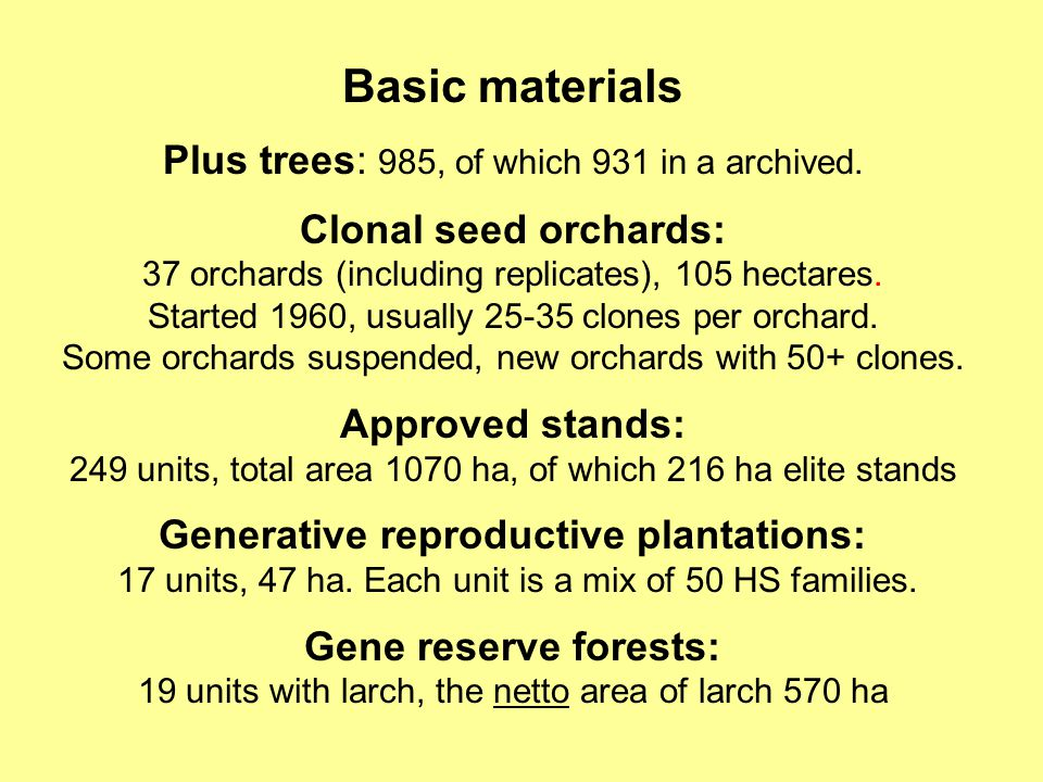 Basic materials Plus trees: 985, of which 931 in a archived.