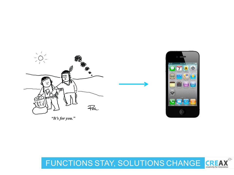 FUNCTIONS STAY, SOLUTIONS CHANGE