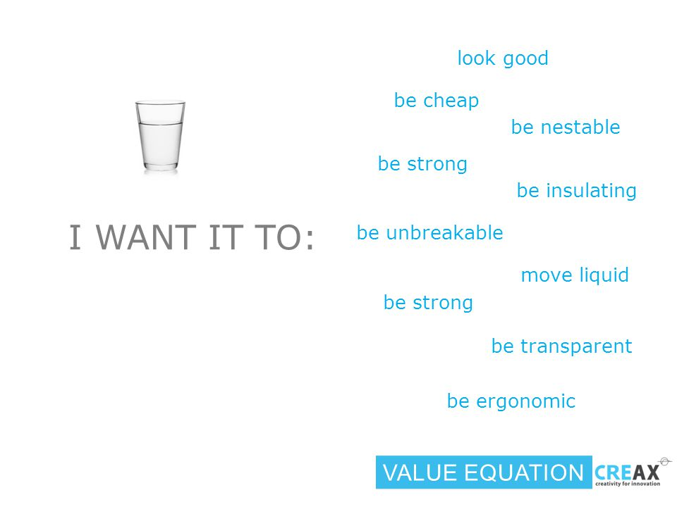 I WANT IT TO: VALUE EQUATION look good be cheap be transparent move liquid be strong be unbreakable be ergonomic be nestable be insulating