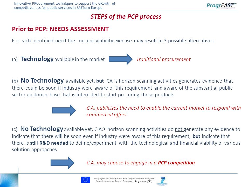 This project has been funded with support from the European Commission under Seventh Framework Programme (FP7) Innovative PROcurement techniques to support the GRowth of competitiveness for public services in EASTern Europe Prior to PCP: NEEDS ASSESSMENT For each identified need the concept viability exercise may result in 3 possible alternatives: (a) Technology available in the market Traditional procurement (b) No Technology available yet, but CA 's horizon scanning activities generates evidence that there could be soon if industry were aware of this requirement and aware of the substantial public sector customer base that is interested to start procuring those products C.A.