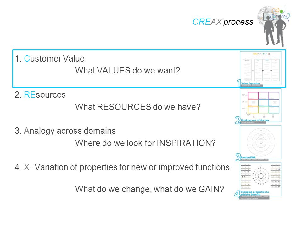 1. Customer Value What VALUES do we want? 2. REsources What RESOURCES do we have? 3. Analogy across domains Where do we look for INSPIRATION? 4. X- Va