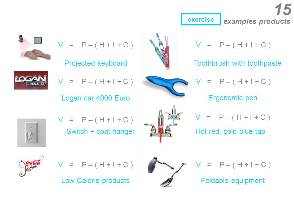 15 examples products V = P – ( H + I + C ) Projected keyboard V = P – ( H + I + C ) Logan car 4000 Euro V = P – ( H + I + C ) Ergonomic pen V = P – (