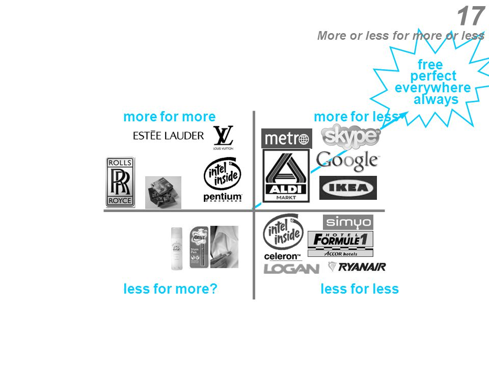 17 free perfect everywhere always more for moremore for less less for lessless for more.
