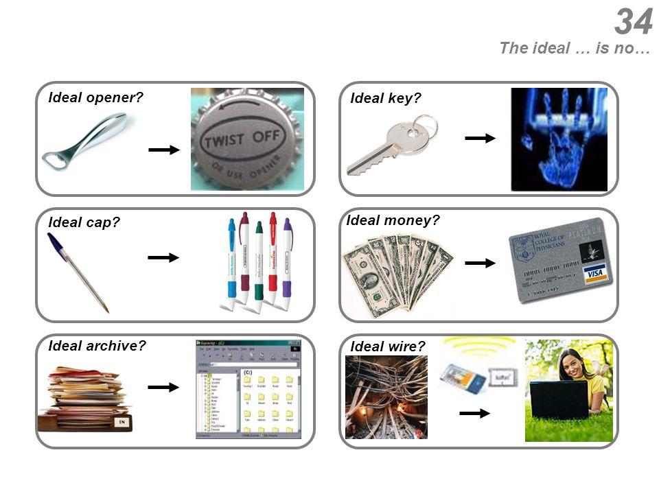 34 Ideal opener? Ideal key? Ideal wire? Ideal money? Ideal archive? The ideal … is no… Ideal cap?