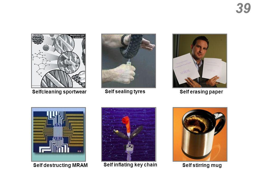 Selfcleaning sportwear Self sealing tyres Self erasing paper Self destructing MRAM Self inflating key chain Self stirring mug 39