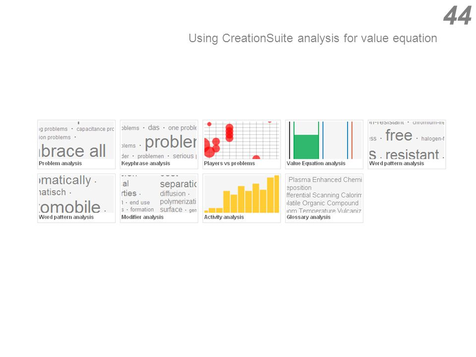Using CreationSuite analysis for value equation 44