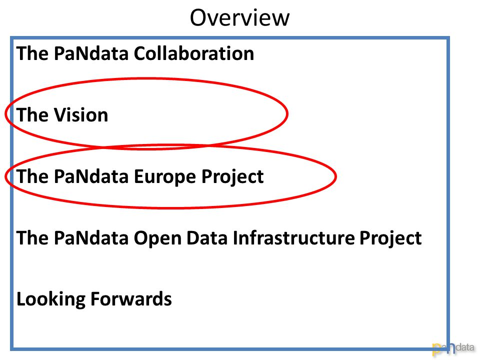 Overview The PaNdata Collaboration The Vision The PaNdata Europe Project The PaNdata Open Data Infrastructure Project Looking Forwards