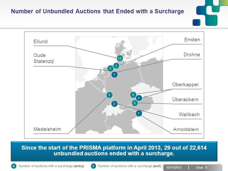 15/11/2013 | Chart 8 Number of Unbundled Auctions that Ended with a Surcharge Since the start of the PRISMA platform in April 2013, 29 out of 22,614 unbundled auctions ended with a surcharge.