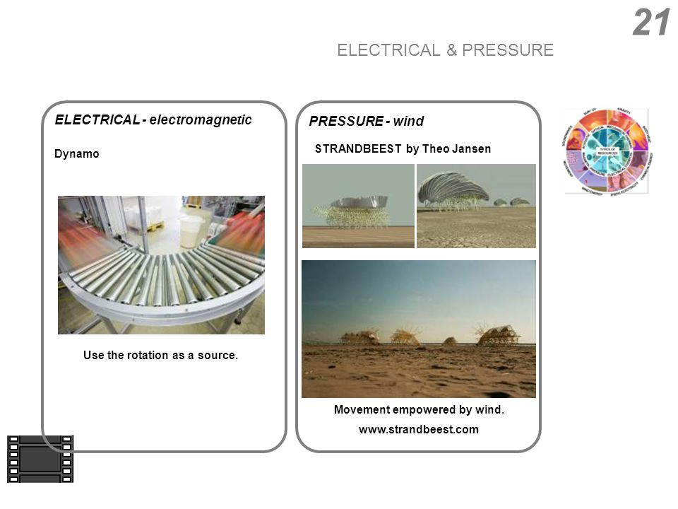 21 ELECTRICAL & PRESSURE ELECTRICAL - electromagnetic Use the rotation as a source.