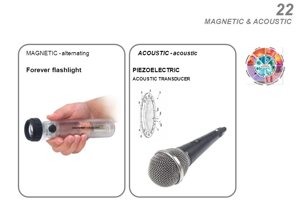 22 MAGNETIC - alternating Forever flashlight MAGNETIC & ACOUSTIC PIEZOELECTRIC ACOUSTIC TRANSDUCER ACOUSTIC - acoustic