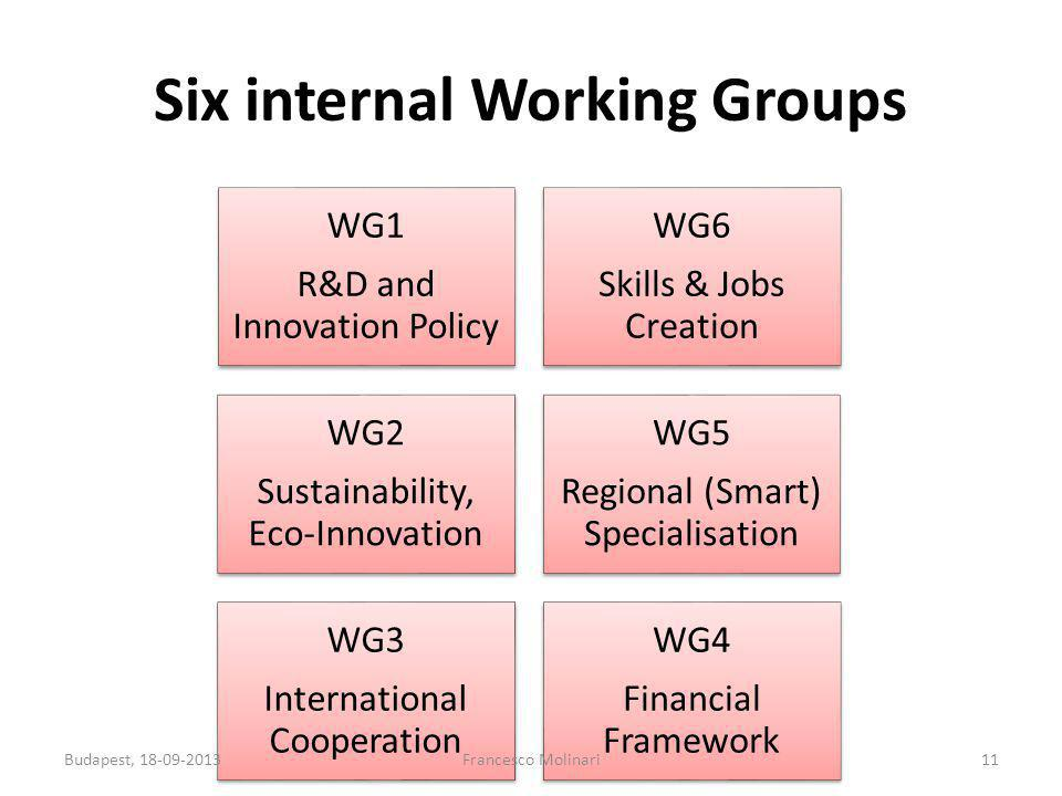 Six internal Working Groups WG1 R&D and Innovation Policy WG6 Skills & Jobs Creation WG2 Sustainability, Eco-Innovation WG5 Regional (Smart) Specialisation WG3 International Cooperation WG4 Financial Framework Budapest, 18-09-2013Francesco Molinari11
