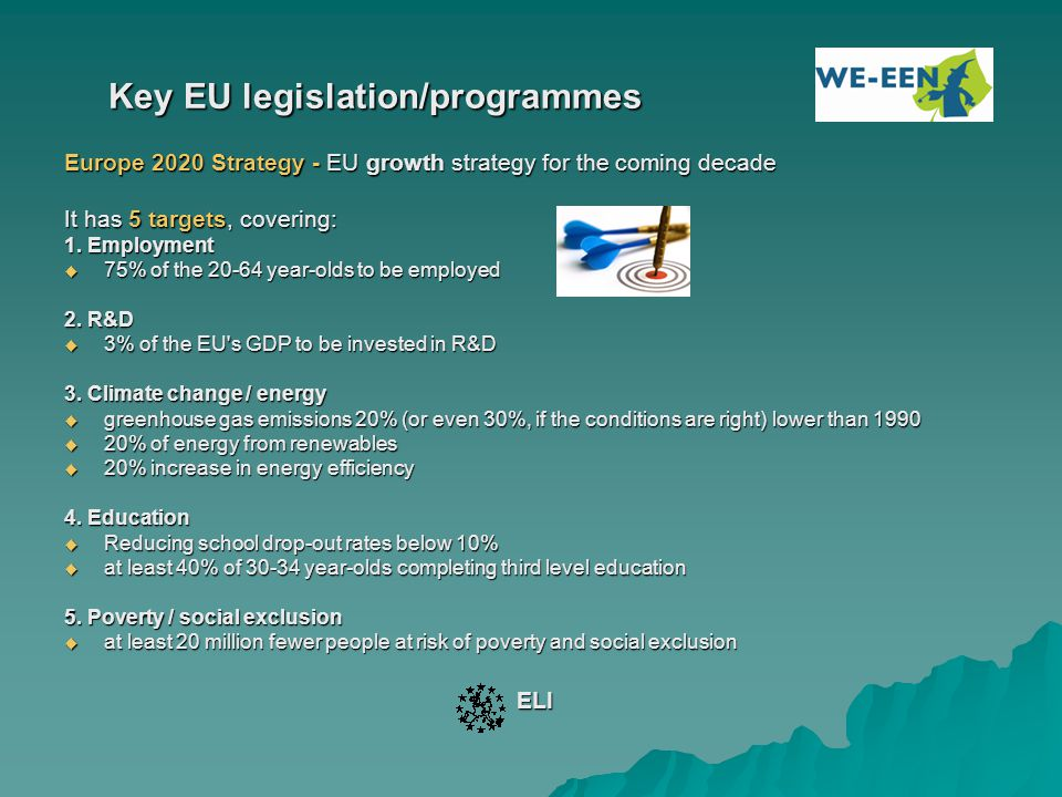 Key EU legislation/programmes Europe 2020 Strategy - EU growth strategy for the coming decade It has 5 targets, covering: 1. Employment  75% of the 2