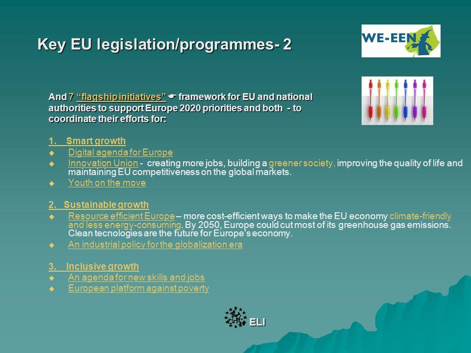 EU Directives Directives: 1.