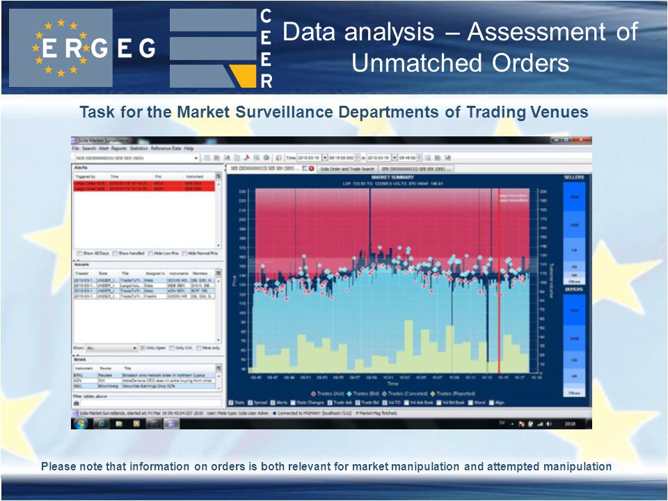 Data analysis – Assessment of Unmatched Orders Task for the Market Surveillance Departments of Trading Venues Please note that information on orders is both relevant for market manipulation and attempted manipulation
