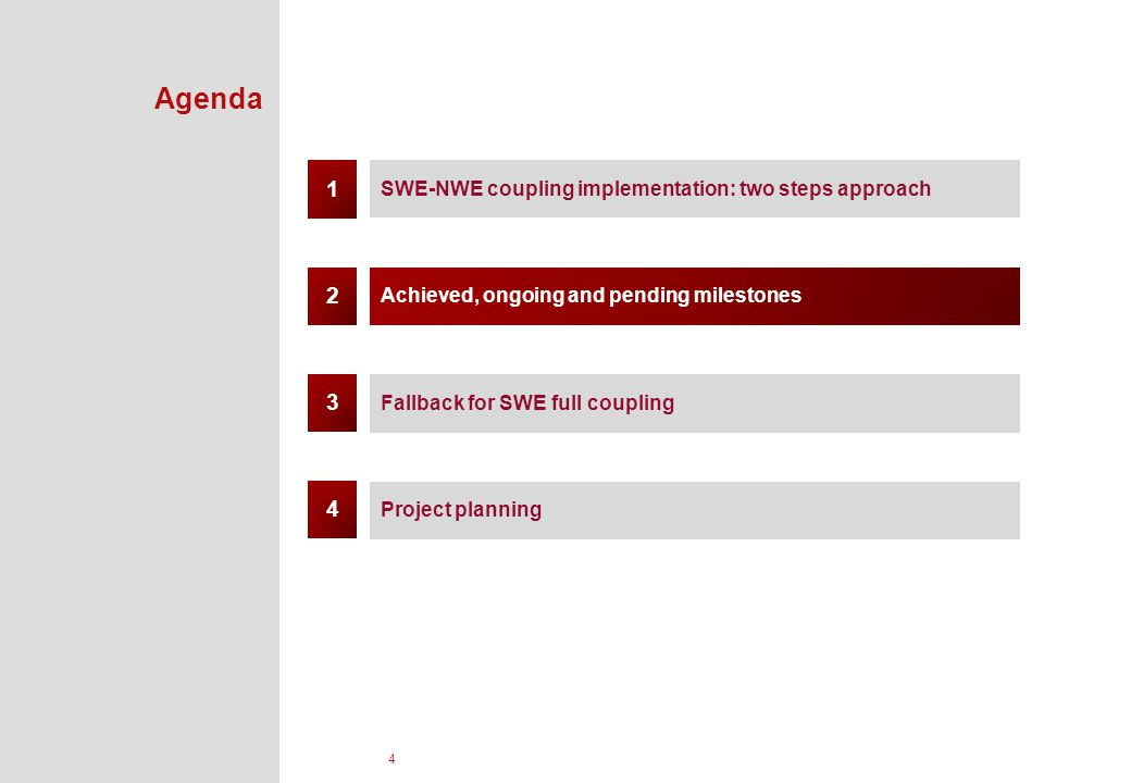4 Agenda SWE-NWE coupling implementation: two steps approach Achieved, ongoing and pending milestones Fallback for SWE full coupling 1 3 2 Project planning 4