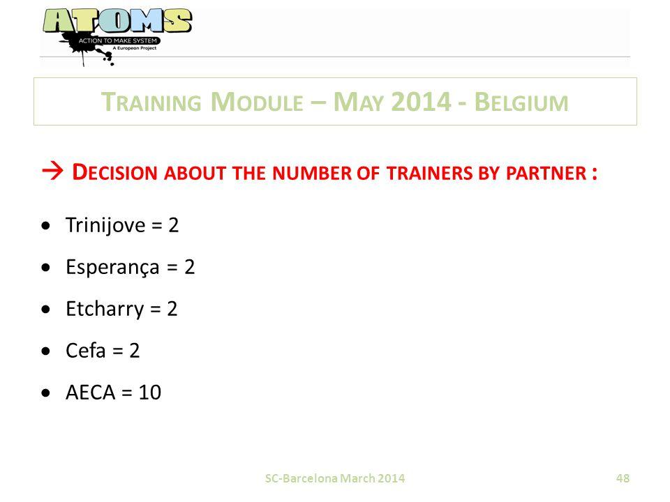 T RAINING M ODULE – M AY 2014 - B ELGIUM  D ECISION ABOUT THE NUMBER OF TRAINERS BY PARTNER :  Trinijove = 2  Esperança = 2  Etcharry = 2  Cefa = 2  AECA = 10 SC-Barcelona March 201448