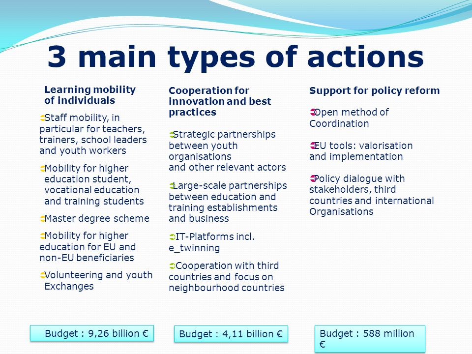 3 main types of actions Learning mobility of individuals  Staff mobility, in particular for teachers, trainers, school leaders and youth workers  Mobility for higher education student, vocational education and training students  Master degree scheme  Mobility for higher education for EU and non-EU beneficiaries  Volunteering and youth Exchanges Cooperation for innovation and best practices  Strategic partnerships between youth organisations and other relevant actors  Large-scale partnerships between education and training establishments and business  IT-Platforms incl.