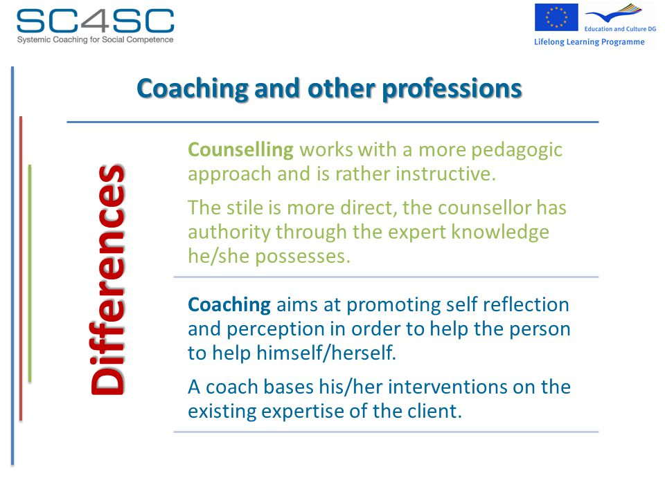 Coaching and other professions Differences Counselling works with a more pedagogic approach and is rather instructive.