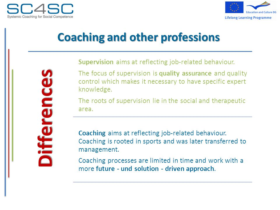 Coaching and other professions Differences Supervision aims at reflecting job-related behaviour.