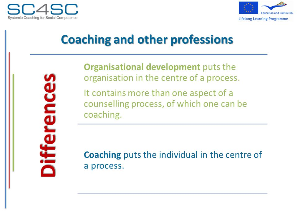 Coaching and other professions Differences Organisational development puts the organisation in the centre of a process.
