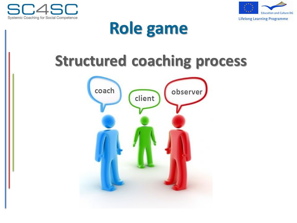 Role game Structured coaching process coach client observer