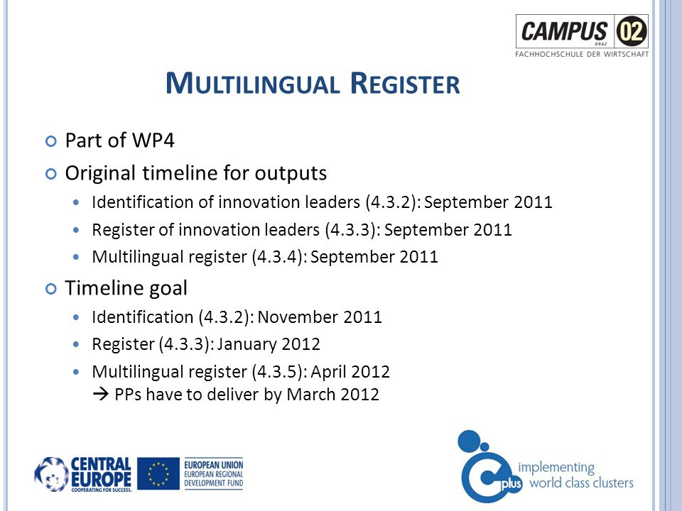 Part of WP4 Original timeline for outputs Identification of innovation leaders (4.3.2): September 2011 Register of innovation leaders (4.3.3): September 2011 Multilingual register (4.3.4): September 2011 Timeline goal Identification (4.3.2): November 2011 Register (4.3.3): January 2012 Multilingual register (4.3.5): April 2012  PPs have to deliver by March 2012