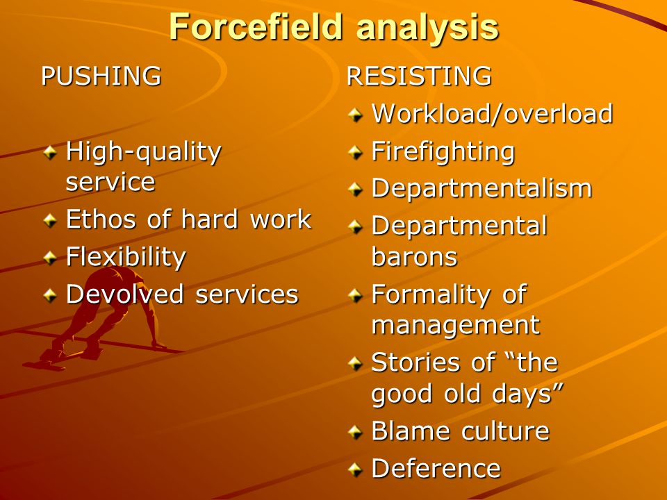 Forcefield analysis PUSHING High-quality service Ethos of hard work Flexibility Devolved services RESISTINGWorkload/overloadFirefightingDepartmentalism Departmental barons Formality of management Stories of the good old days Blame culture Deference