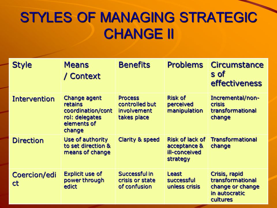 STYLES OF MANAGING STRATEGIC CHANGE II StyleMeans / Context BenefitsProblems Circumstance s of effectiveness Intervention Change agent retains coordination/cont rol: delegates elements of change Process controlled but involvement takes place Risk of perceived manipulation Incremental/non- crisis transformational change Direction Use of authority to set direction & means of change Clarity & speed Risk of lack of acceptance & ill-conceived strategy Transformational change Coercion/edi ct Explicit use of power through edict Successful in crisis or state of confusion Least successful unless crisis Crisis, rapid transformational change or change in autocratic cultures